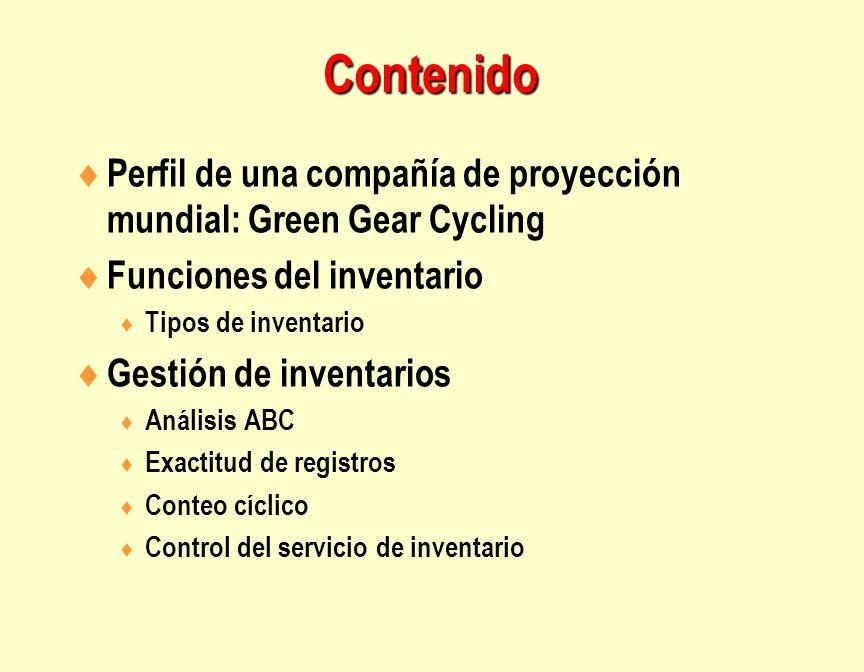 Contenido Perfil de una compañía de proyección mundial: Green Gear Cycling. Funciones del inventario.