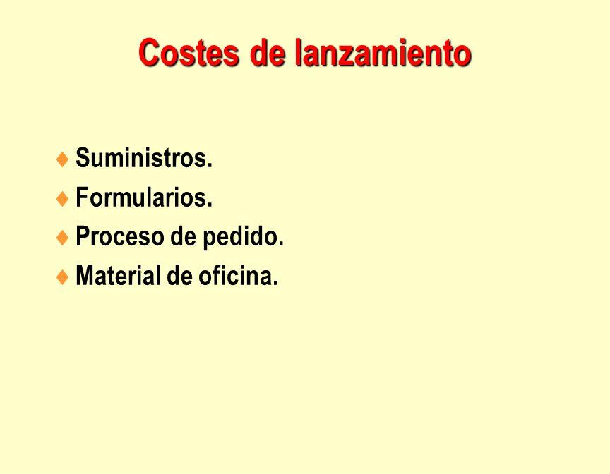 Costes de lanzamiento Suministros. Formularios. Proceso de pedido.