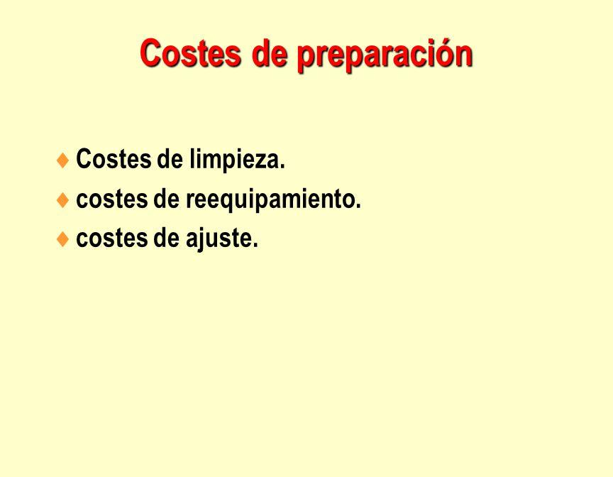 Costes de preparación Costes de limpieza. costes de reequipamiento.