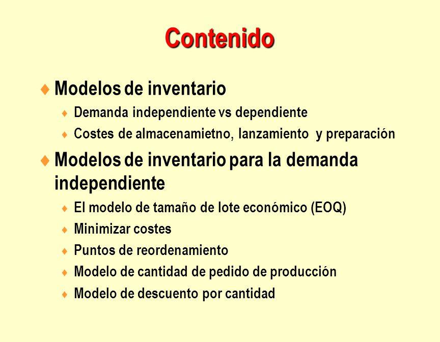 Contenido Modelos de inventario