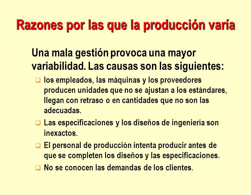 Razones por las que la producción varía