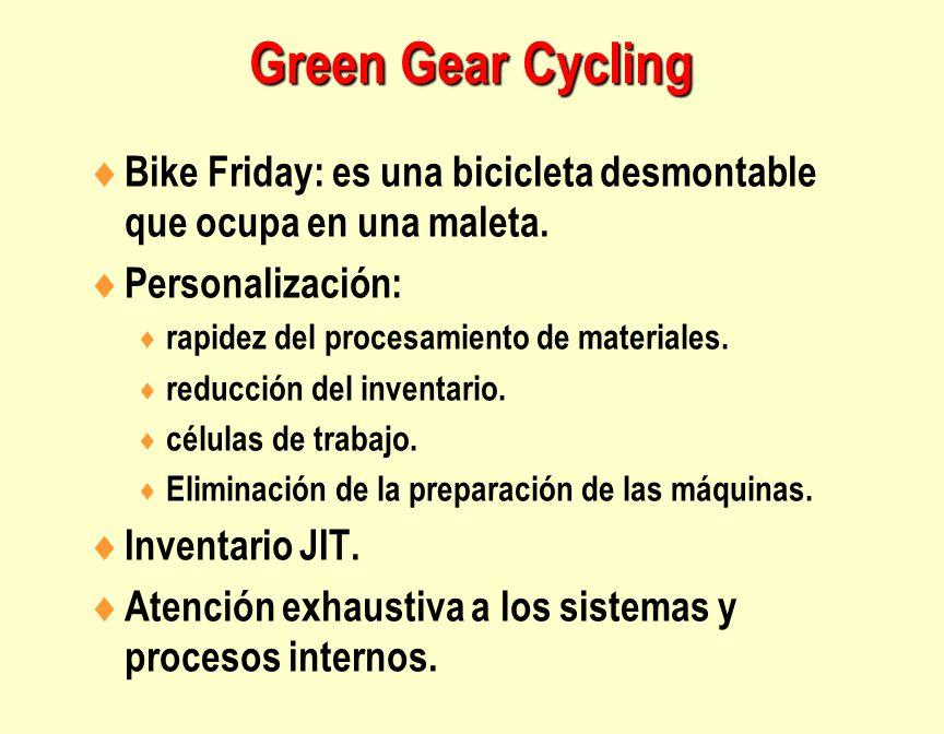Green Gear Cycling Bike Friday: es una bicicleta desmontable que ocupa en una maleta. Personalización: