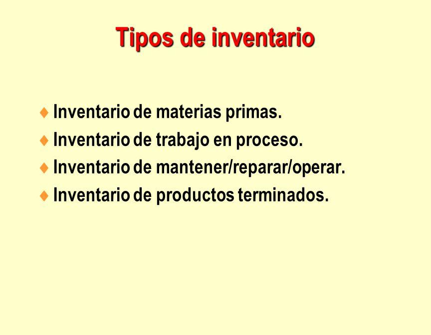 Tipos de inventario Inventario de materias primas.