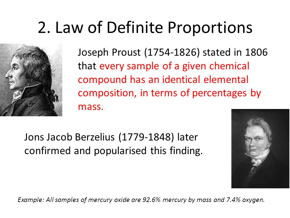 2. Law of Definite Proportions