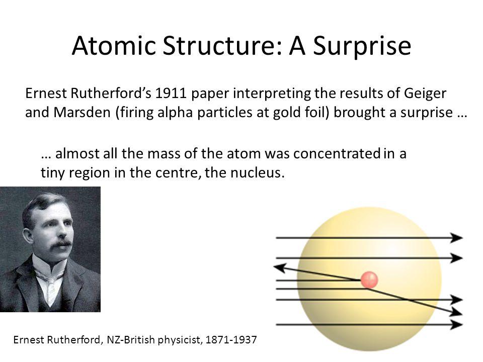 Atomic Structure: A Surprise