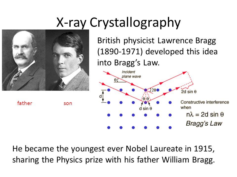 X-ray Crystallography