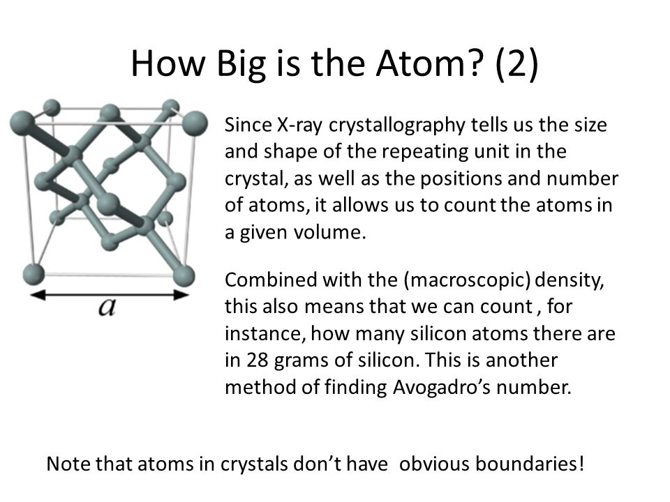 How Big is the Atom (2)