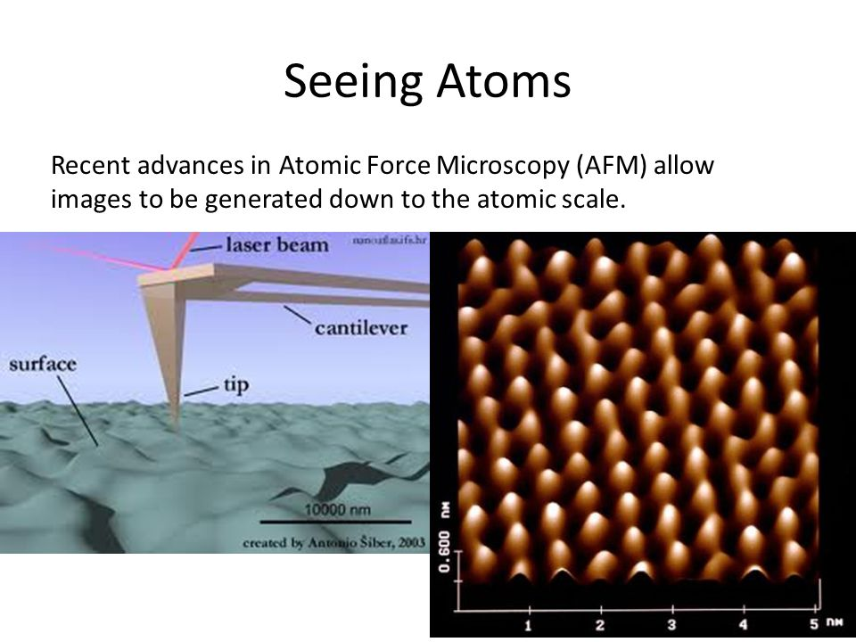 Seeing Atoms Recent advances in Atomic Force Microscopy (AFM) allow images to be generated down to the atomic scale.
