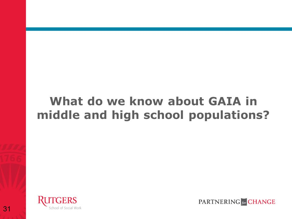 What do we know about GAIA in middle and high school populations