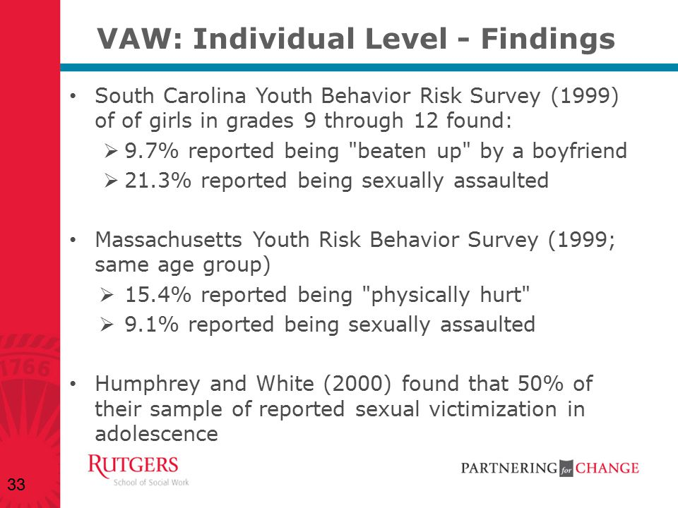 VAW: Individual Level - Findings