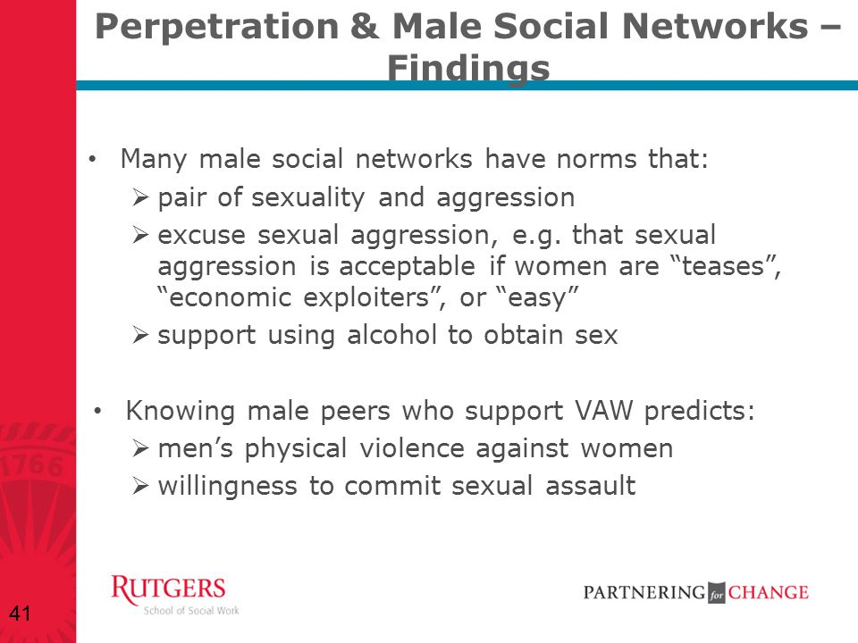 Perpetration & Male Social Networks – Findings