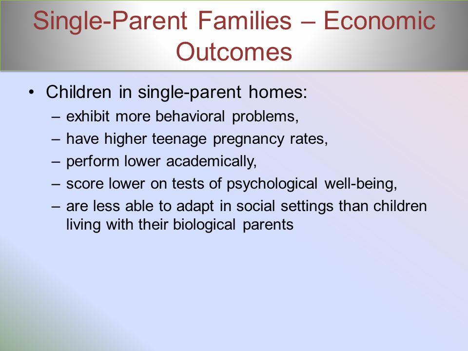 Single-Parent Families – Economic Outcomes