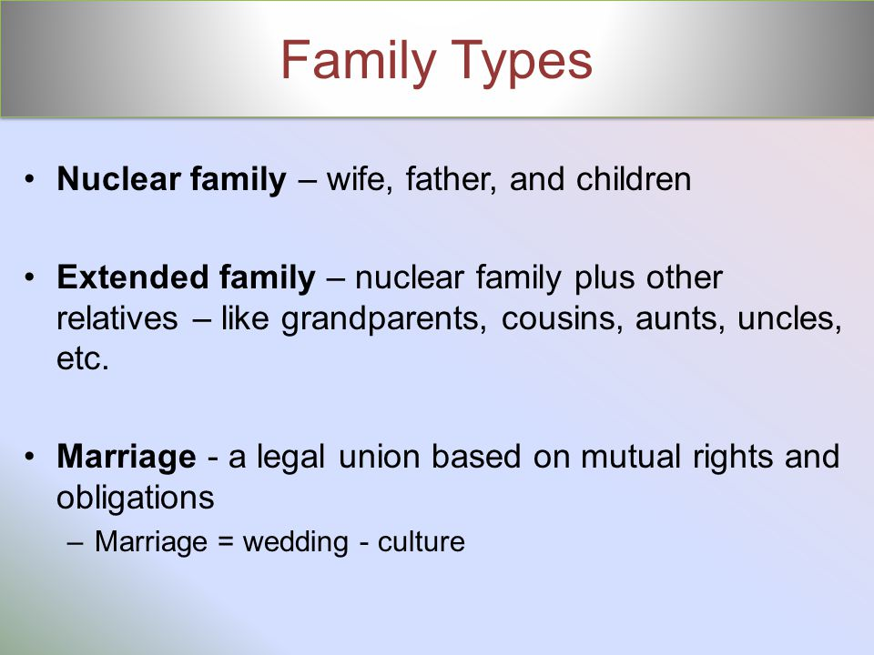 Family Types Nuclear family – wife, father, and children