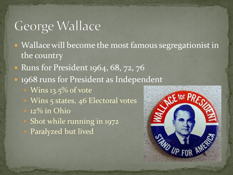 George Wallace Wallace will become the most famous segregationist in the country. Runs for President 1964, 68, 72, 76.