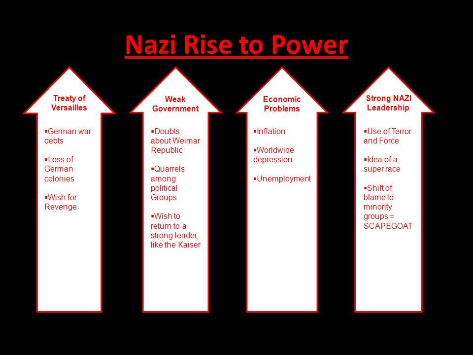 Strong NAZI Leadership