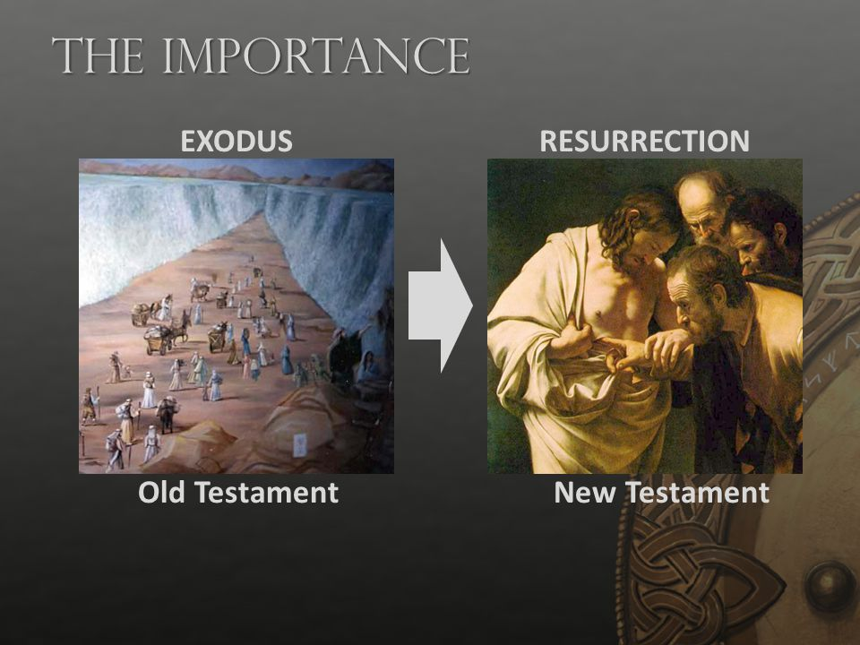 The Importance EXODUS RESURRECTION Old Testament New Testament