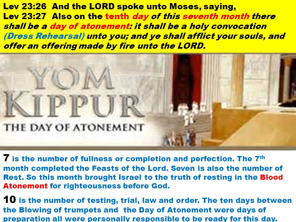 Lev 23:26 And the LORD spoke unto Moses, saying,