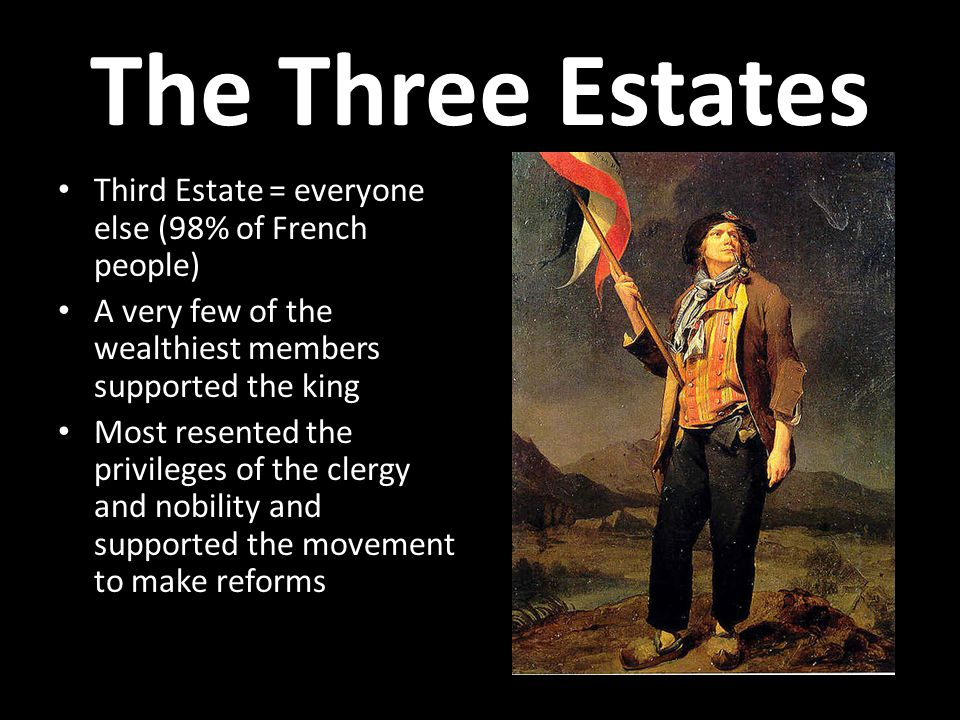 The Three Estates Third Estate = everyone else (98% of French people)