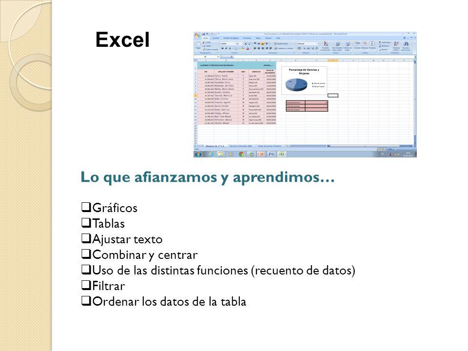 Excel Lo que afianzamos y aprendimos… Gráficos Tablas Ajustar texto