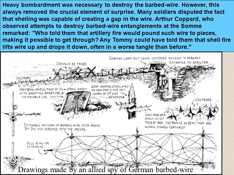 Drawings made by an allied spy of German barbed-wire