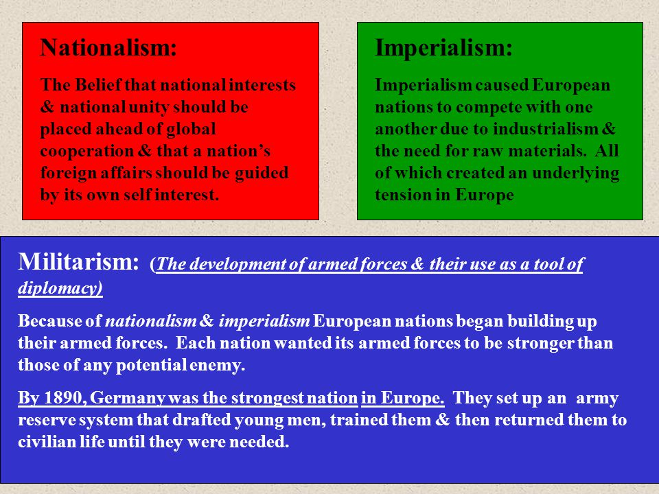 Nationalism: Imperialism: