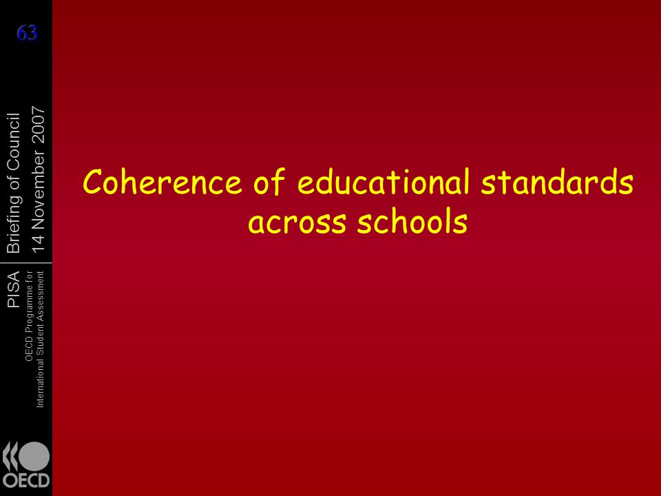 Coherence of educational standards across schools