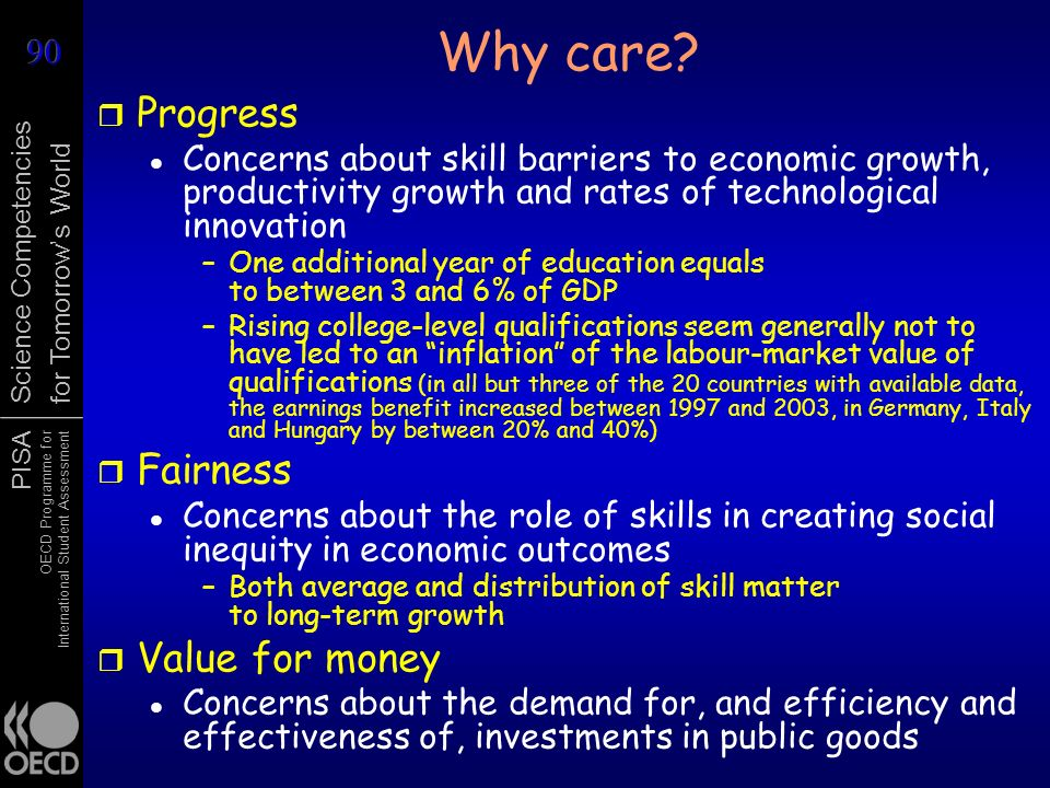 Why care Progress Fairness Value for money