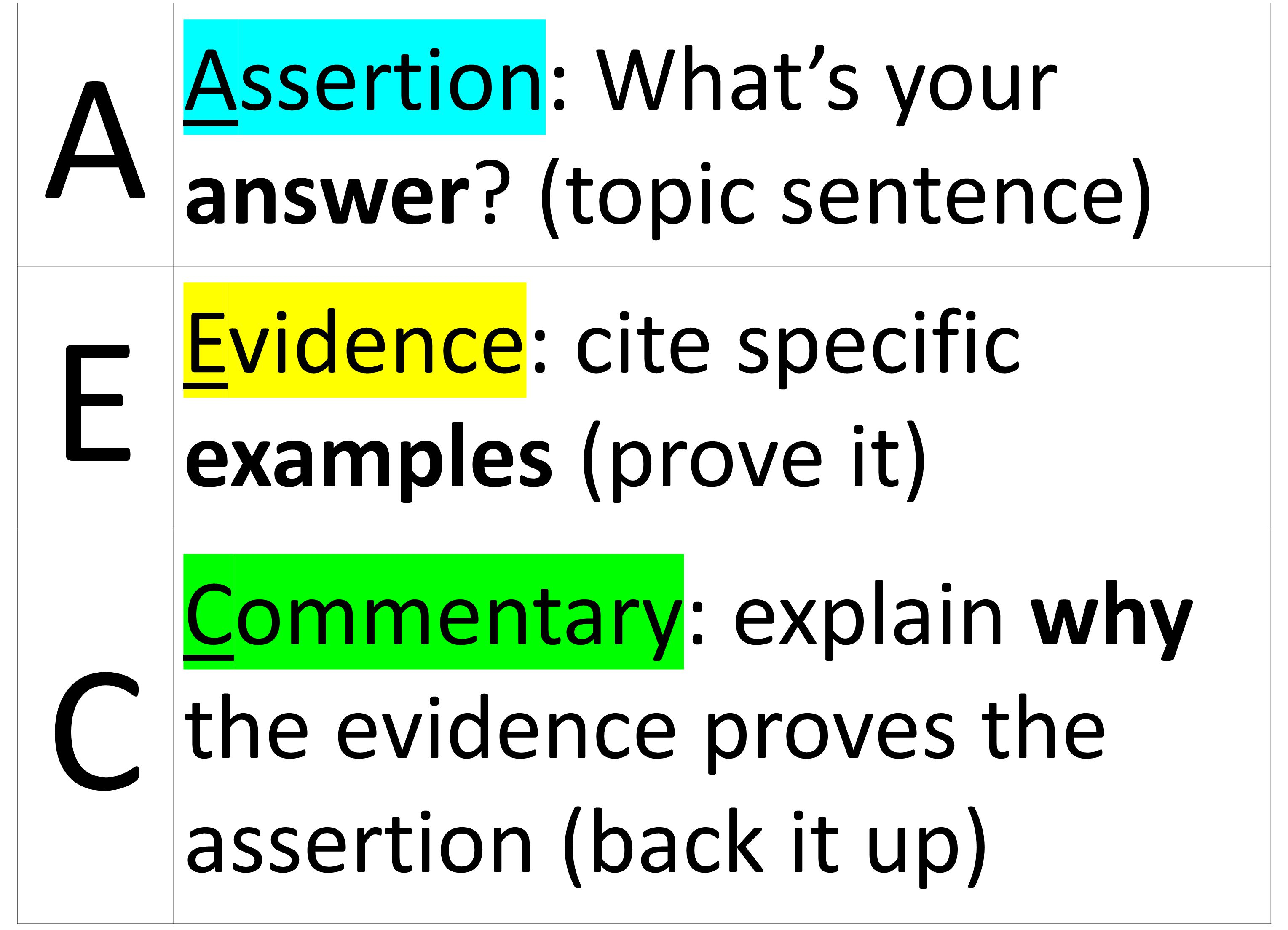 A E C Assertion: What's your answer (topic sentence)