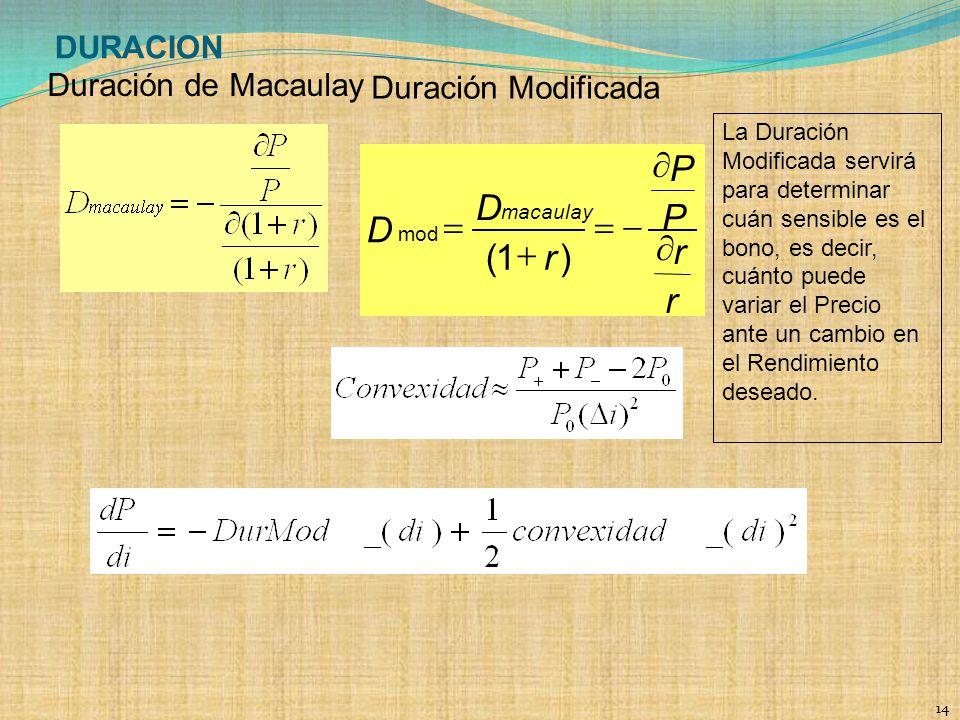 r P D ¶ - = + ) 1 ( DURACION Duración de Macaulay Duración Modificada