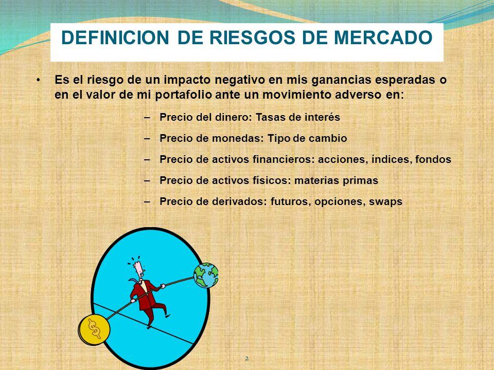DEFINICION DE RIESGOS DE MERCADO