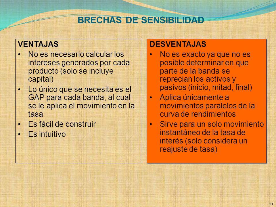 BRECHAS DE SENSIBILIDAD