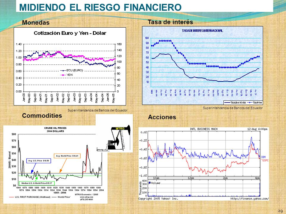 MIDIENDO EL RIESGO FINANCIERO