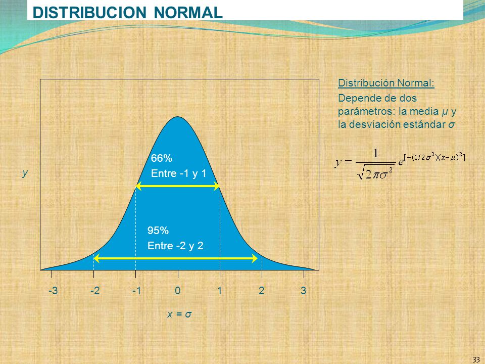 DISTRIBUCION NORMAL Distribución Normal: