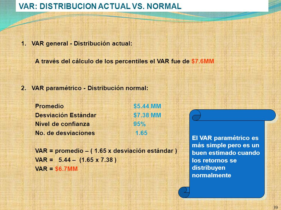 VAR: DISTRIBUCION ACTUAL VS. NORMAL