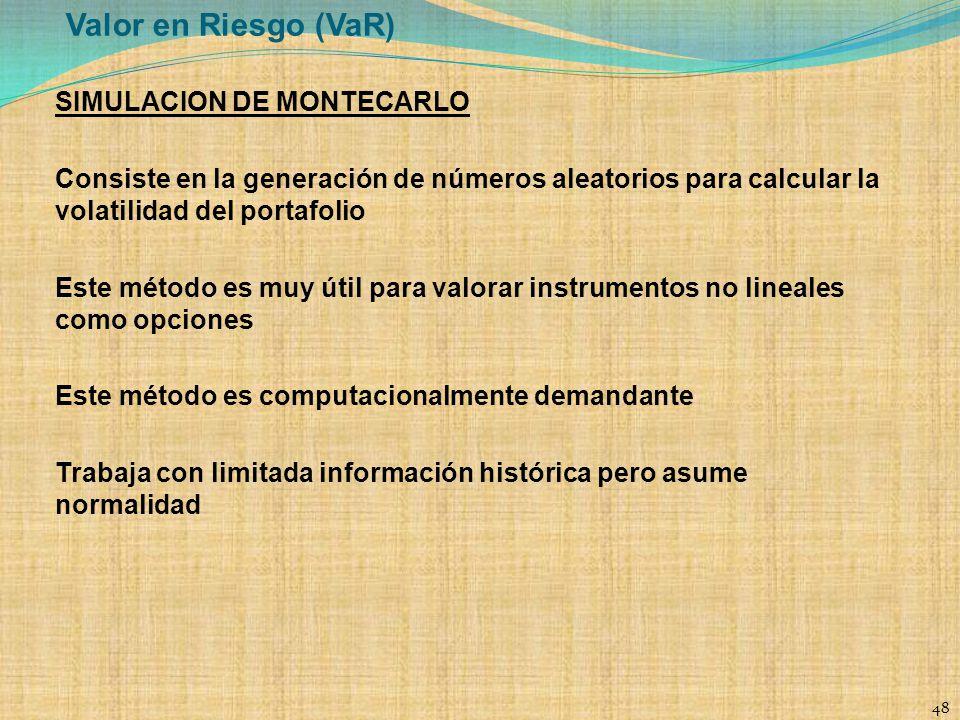Valor en Riesgo (VaR) SIMULACION DE MONTECARLO