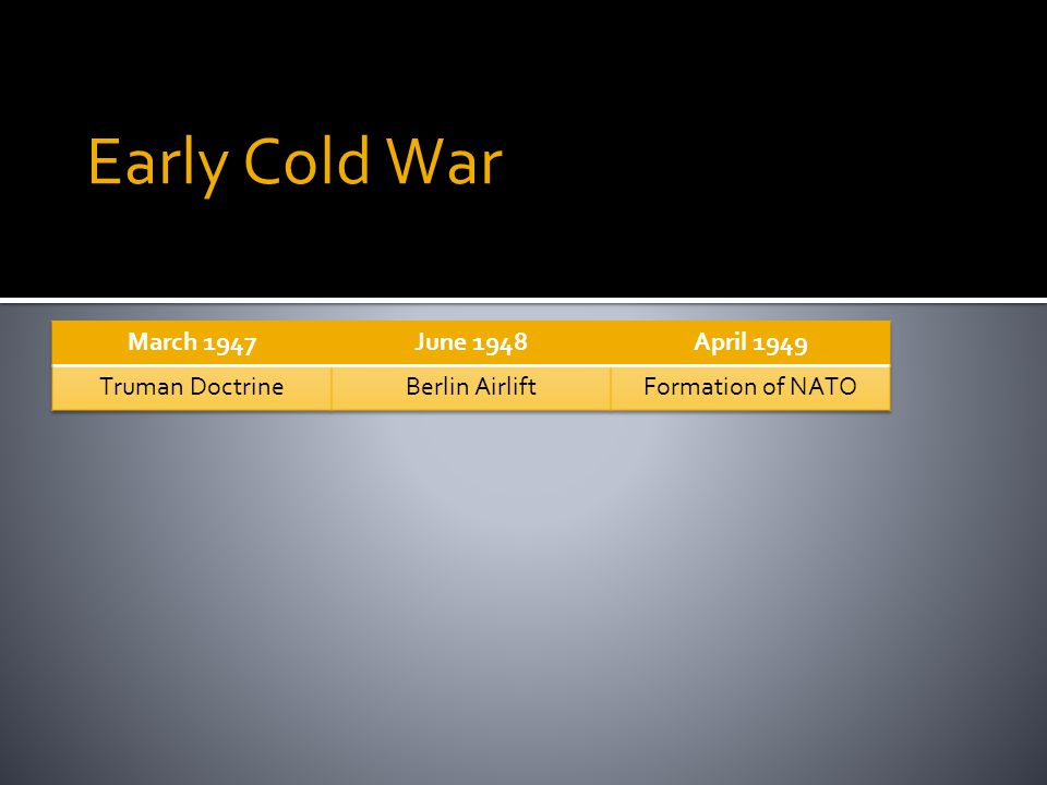 Early Cold War March 1947 June 1948 April 1949 Truman Doctrine
