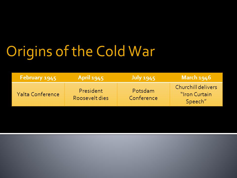 Origins of the Cold War February 1945 April 1945 July 1945 March 1946