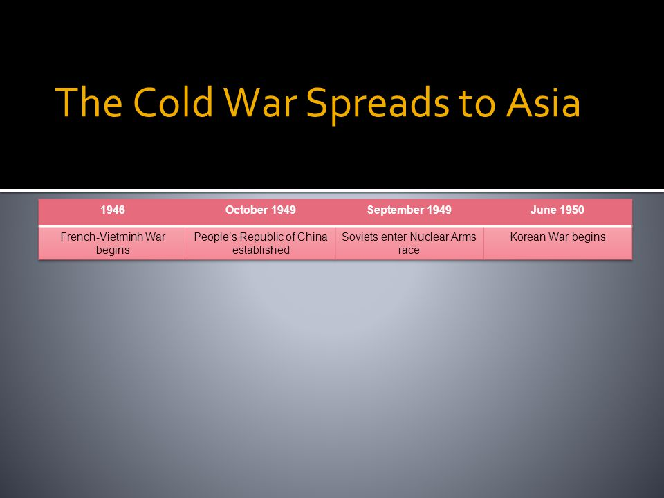 The Cold War Spreads to Asia