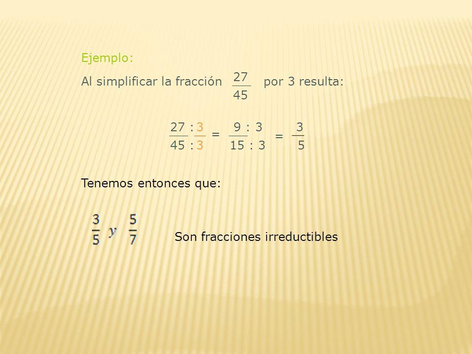 Ejemplo: Al simplificar la fracción por 3 resulta: 27. 45. 27 : 45 : 3. 9 : 3 3.