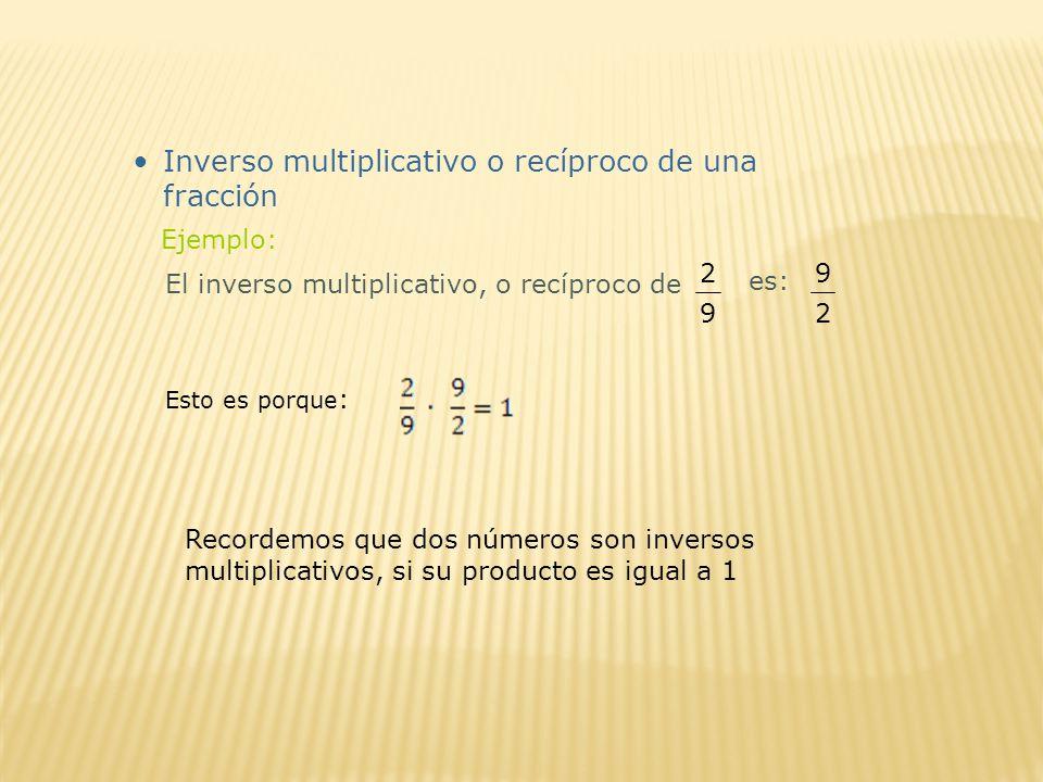 Inverso multiplicativo o recíproco de una fracción