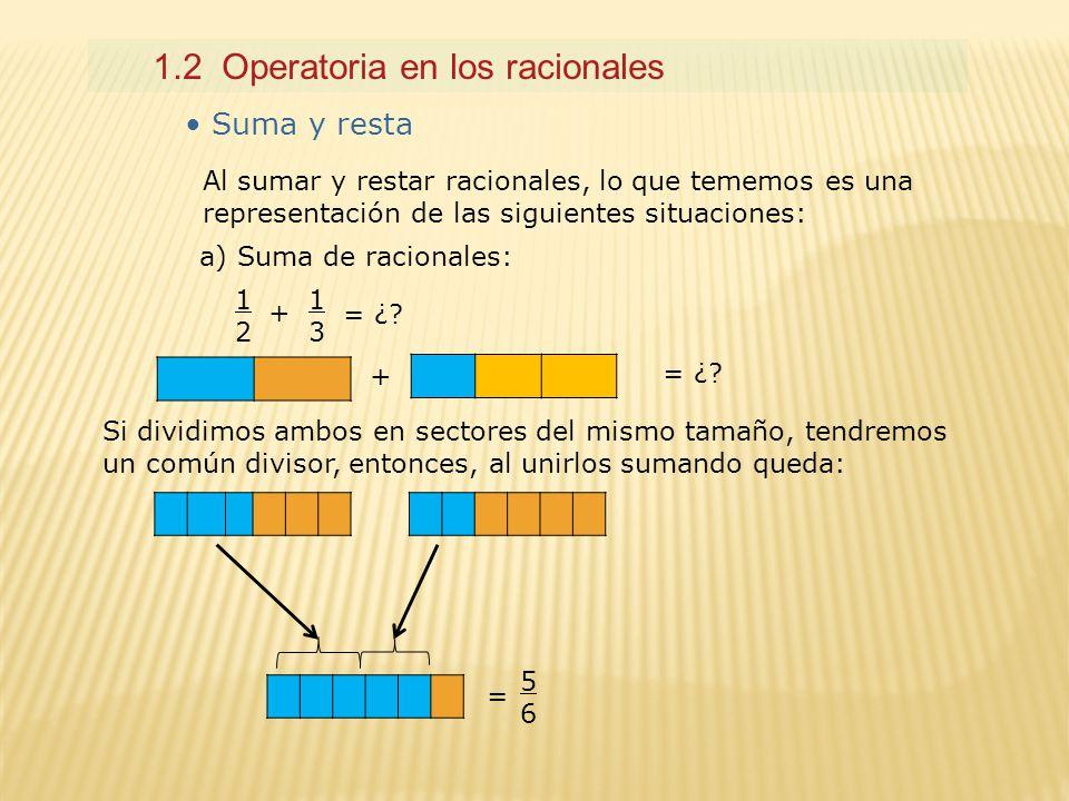 1.2 Operatoria en los racionales