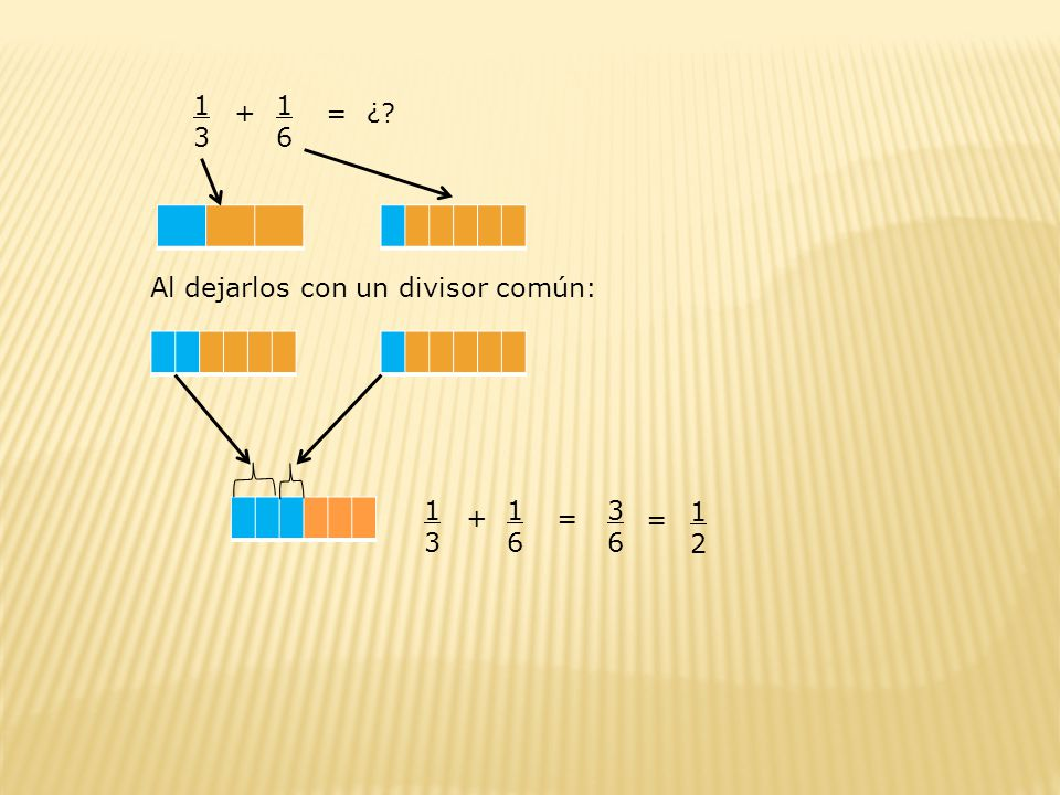 1 3 1 6 + = ¿ Al dejarlos con un divisor común: 1 3 1 6 3 6 1 2 + = =