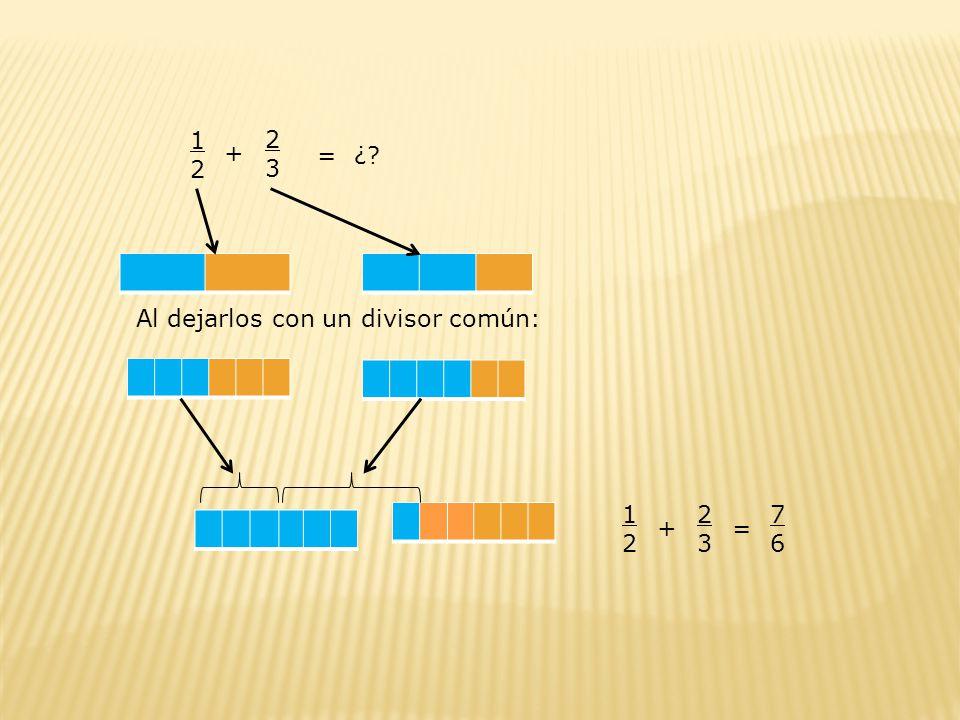 1 2 2 3 + = ¿ Al dejarlos con un divisor común: 1 2 2 3 7 6 + =