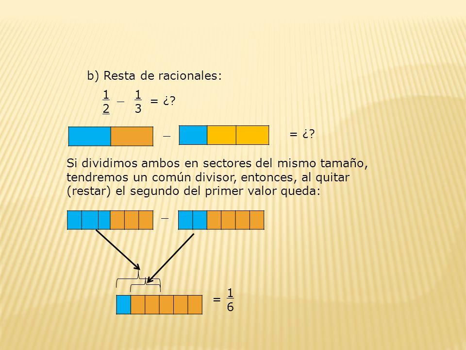 b) Resta de racionales: