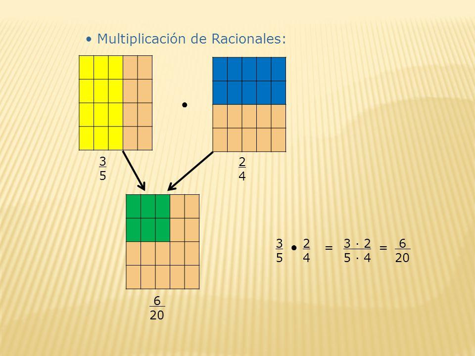 Multiplicación de Racionales: