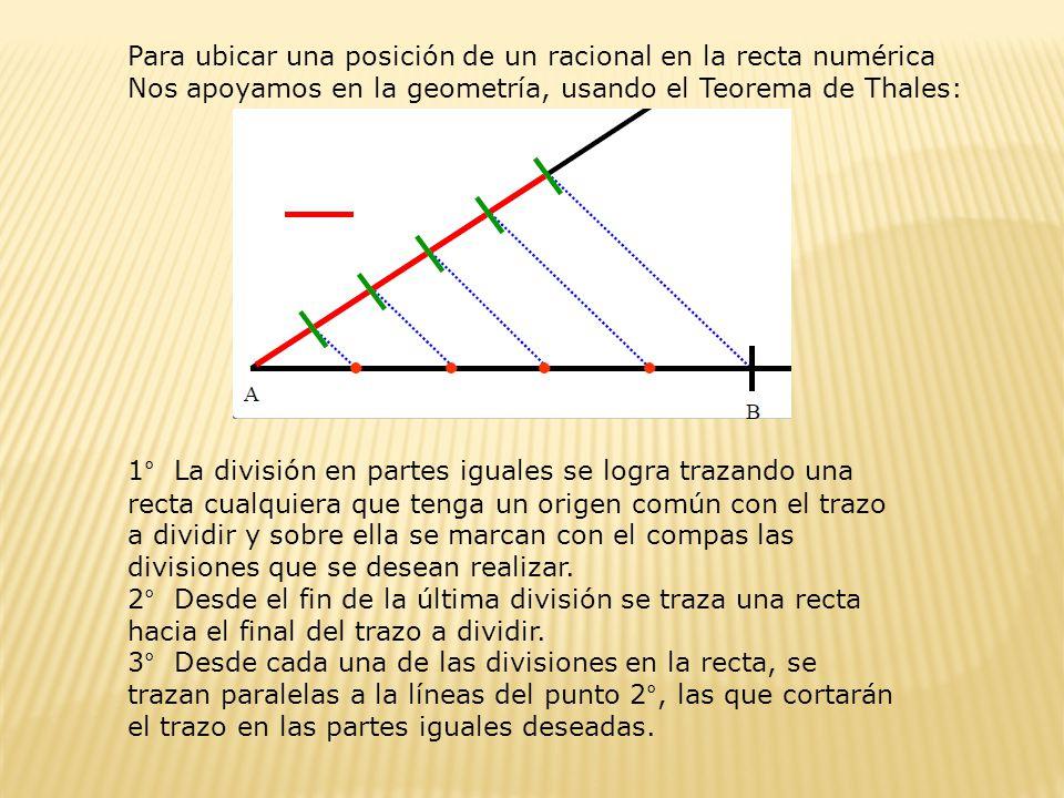 Para ubicar una posición de un racional en la recta numérica