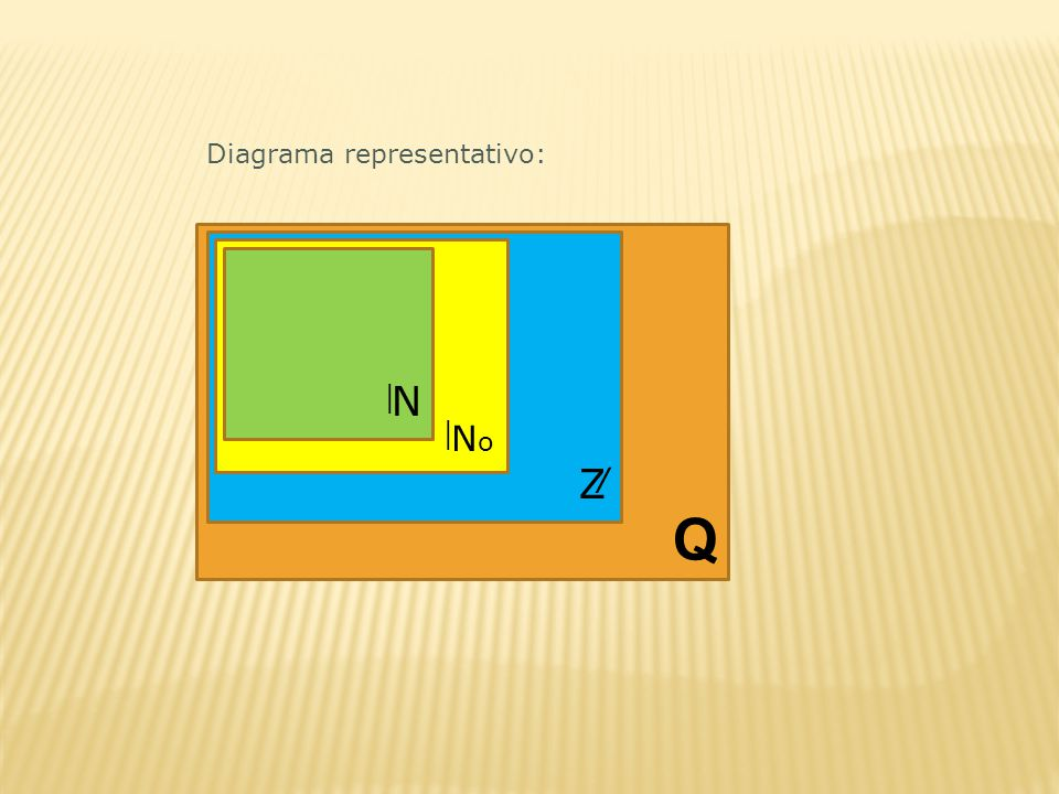 Diagrama representativo:
