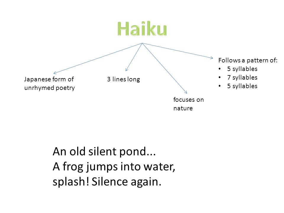 Haiku Follows a pattern of: 5 syllables. 7 syllables. Japanese form of unrhymed poetry. 3 lines long.