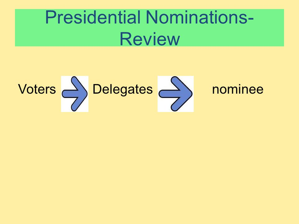 Presidential Nominations- Review