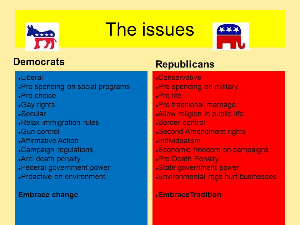 The issues The issues Democrats Republicans Liberal